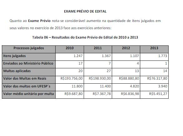 Exapes-Previos TCE2013 (1)